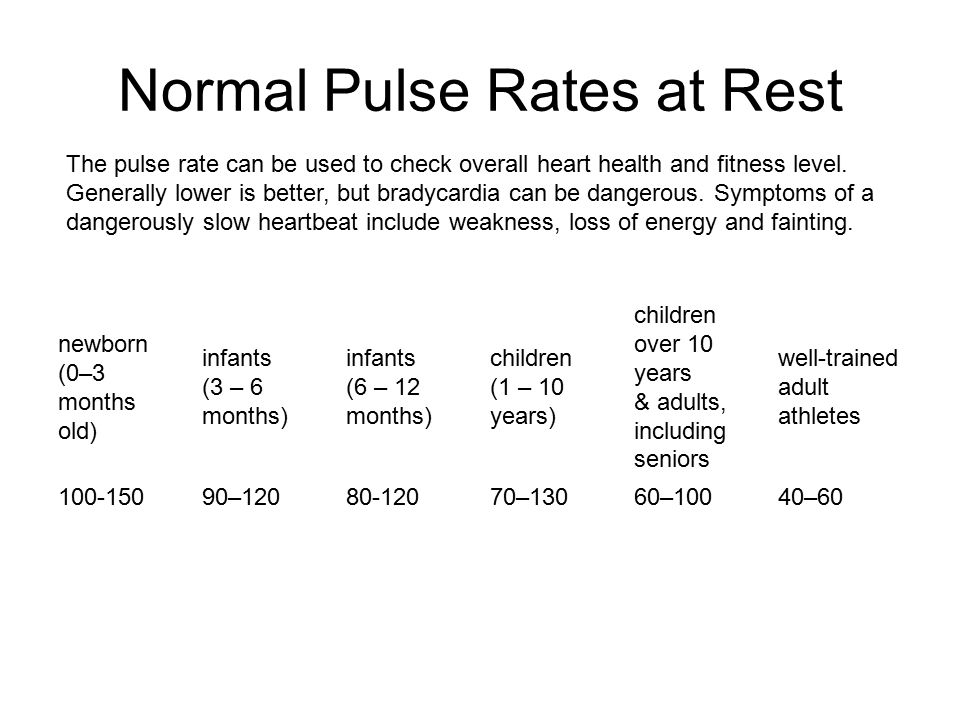 3 Normal Pulse Rates at Rest newborn (0–3 months old) infants (3 – 6  months) infants (6 – 12 months) children (1 – 10 years) children over 10  years & adults ...