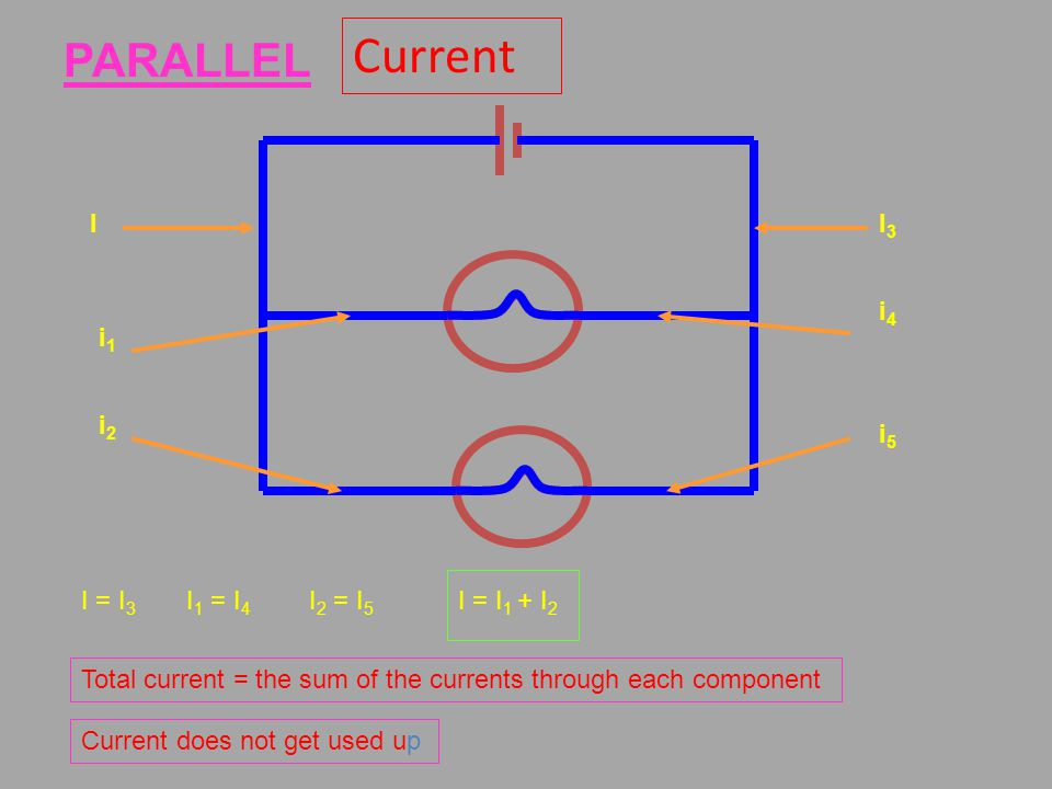 P5 Electric Circuits Electric charge – objects become charged when ...