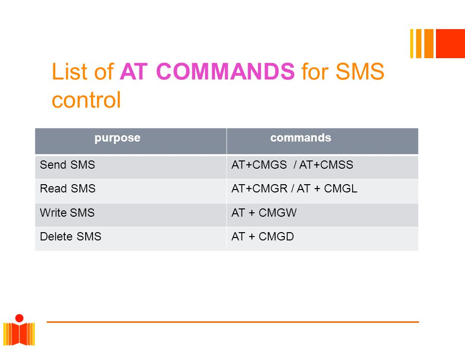 List of AT COMMANDS for SMS control purpose commands Send SMSAT+CMGS / AT+CMSS Read SMSAT+CMGR / AT + CMGL Write SMSAT + CMGW Delete SMSAT + CMGD