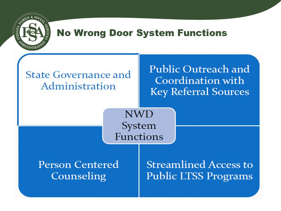 No Wrong Door System Functions