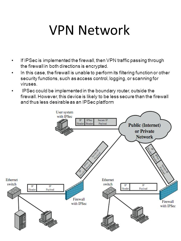 VPN Network If IPSec is implemented the firewall, then VPN traffic passing through the firewall in both directions is encrypted.
