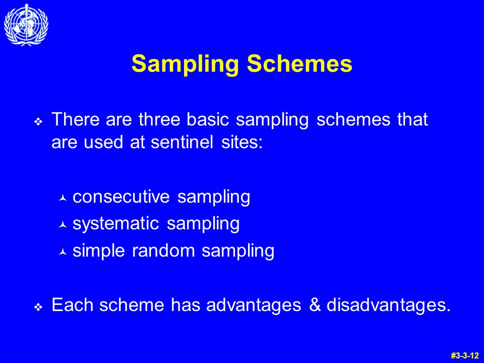 Sampling Schemes  There are three basic sampling schemes that are used at sentinel sites: © consecutive sampling © systematic sampling © simple random sampling  Each scheme has advantages & disadvantages.