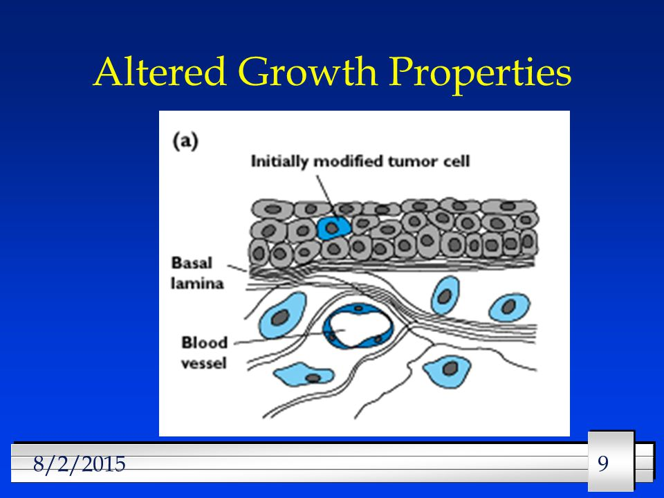 998/2/2015 Altered Growth Properties