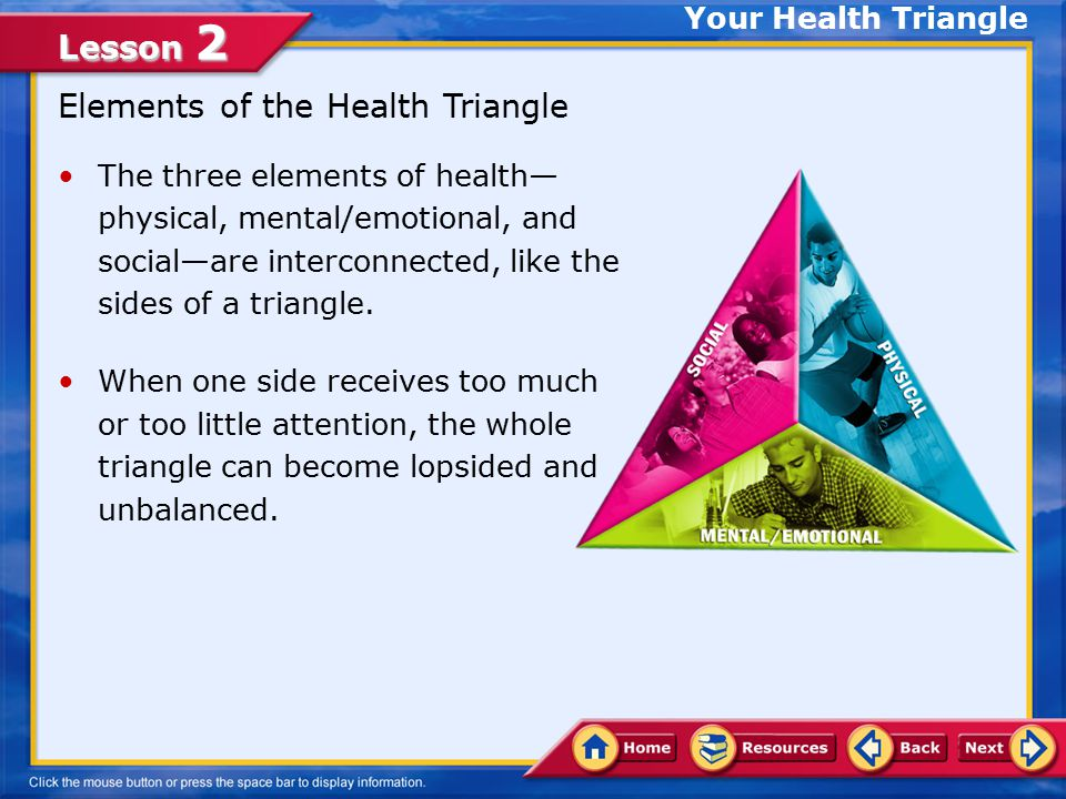 Lesson 2 In this lesson, you will learn to: Demonstrate how to take responsibility for your health Analyze how influences such as heredity, environment, culture, media, and technology impact health Compare how health messages are delivered through media and technology Lesson Objectives