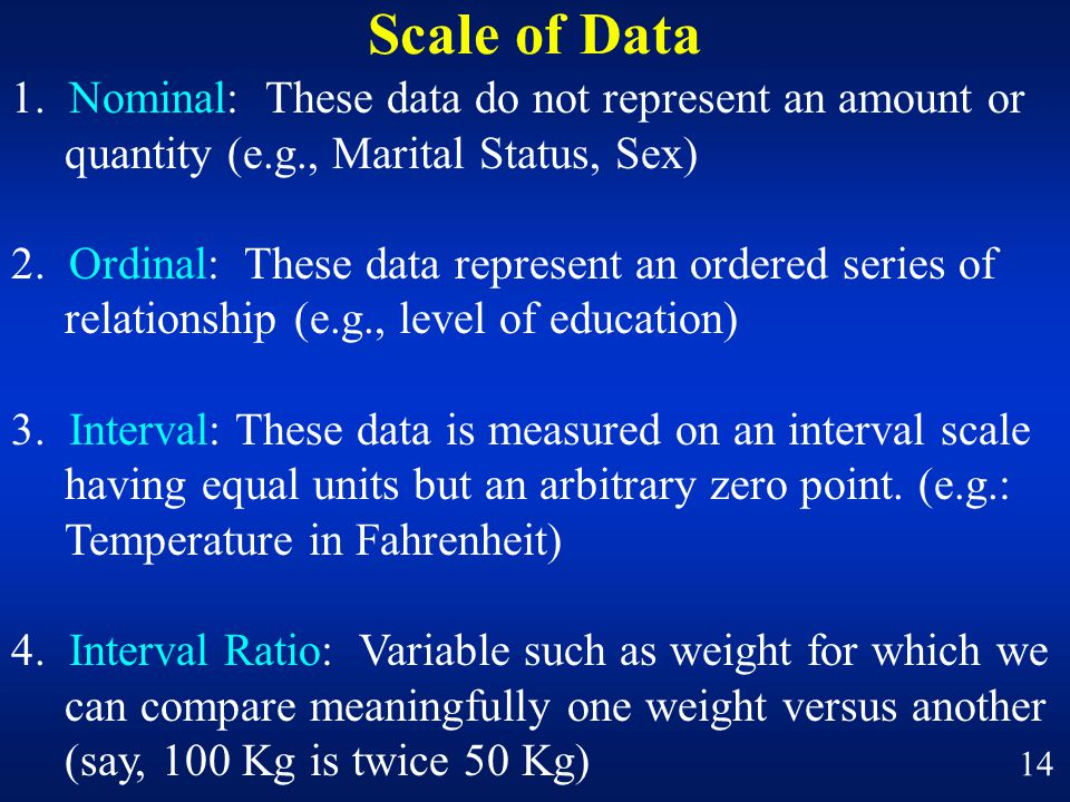 Scale of Data 1.
