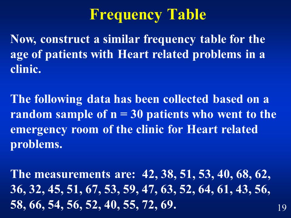 Frequency Table Now, construct a similar frequency table for the age of patients with Heart related problems in a clinic.