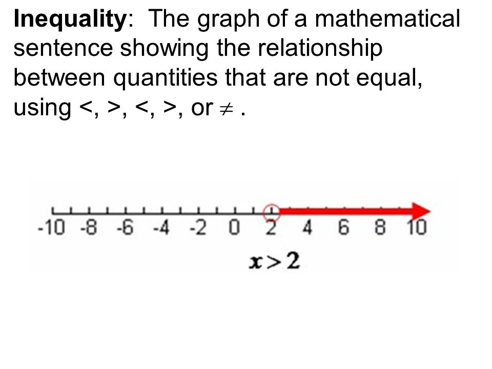 Inequality: The graph of a mathematical sentence showing the relationship between quantities that are not equal, using,, or .