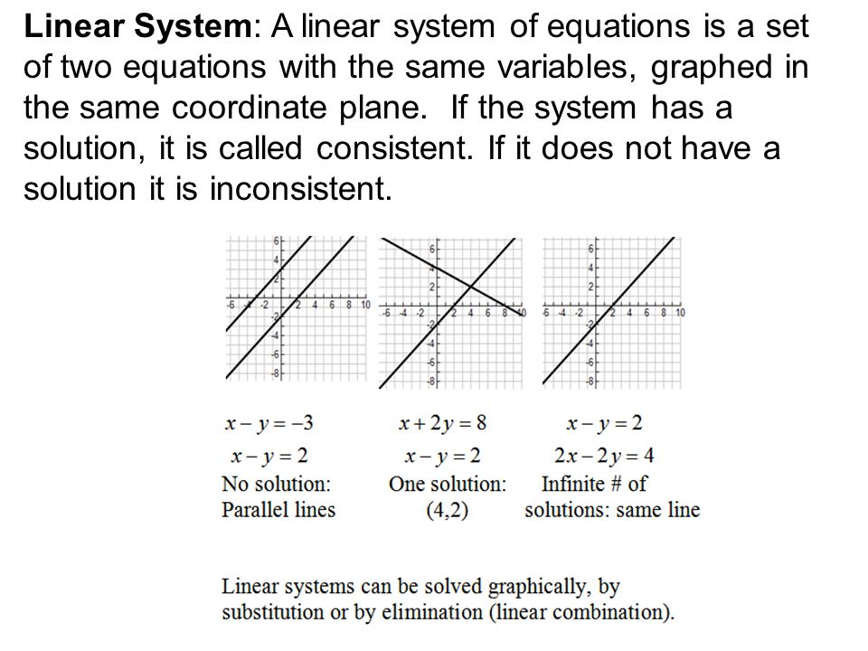 Linear System: A linear system of equations is a set of two equations with the same variables, graphed in the same coordinate plane.