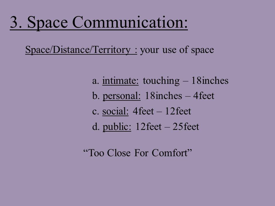3. Space Communication: Space/Distance/Territory : your use of space a.