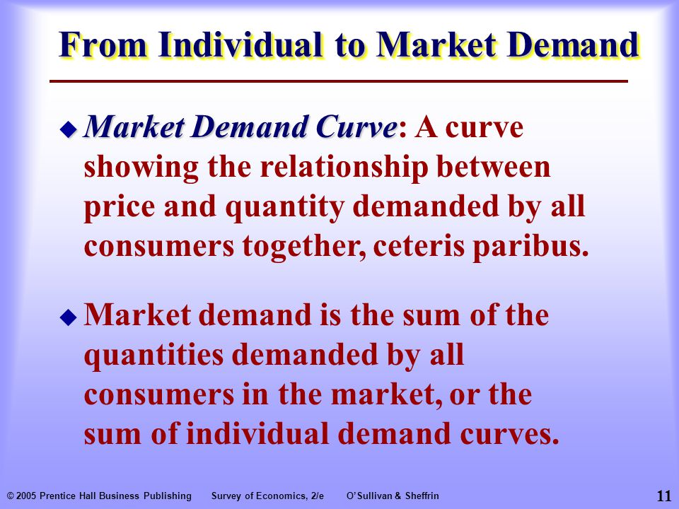 11 © 2005 Prentice Hall Business PublishingSurvey of Economics, 2/eO'Sullivan & Sheffrin From Individual to Market Demand  Market Demand Curve  Market Demand Curve: A curve showing the relationship between price and quantity demanded by all consumers together, ceteris paribus.