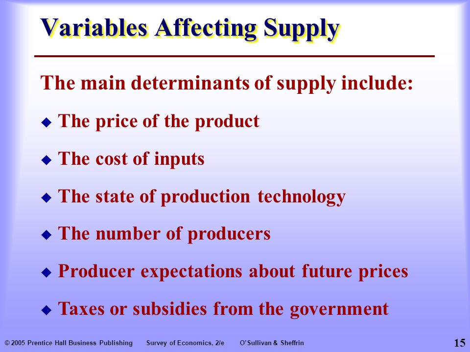 15 © 2005 Prentice Hall Business PublishingSurvey of Economics, 2/eO'Sullivan & Sheffrin Variables Affecting Supply The main determinants of supply include:  The price of the product  The cost of inputs  The state of production technology  The number of producers  Producer expectations about future prices  Taxes or subsidies from the government