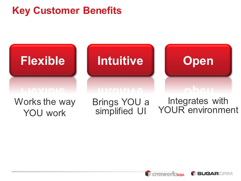 Key Customer Benefits Brings YOU a simplified UI Works the way YOU work Integrates with YOUR environment