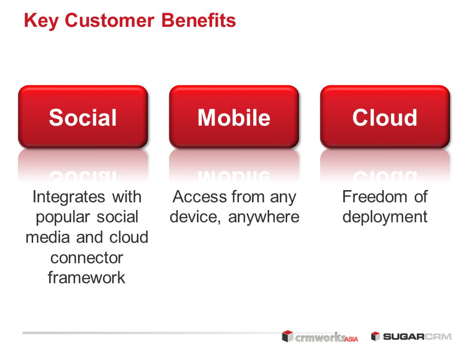 Key Customer Benefits Access from any device, anywhere Integrates with popular social media and cloud connector framework Freedom of deployment