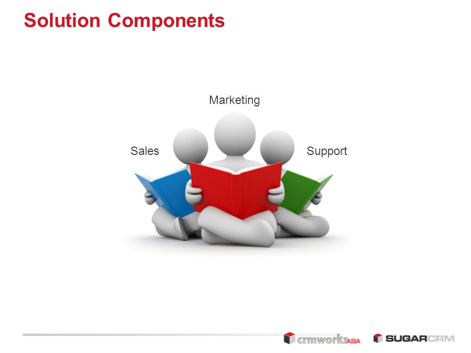 Solution Components Sales Marketing Support