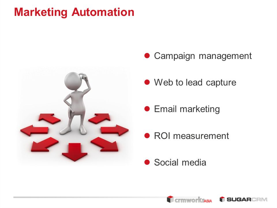 Marketing Automation Campaign management Web to lead capture  marketing ROI measurement Social media