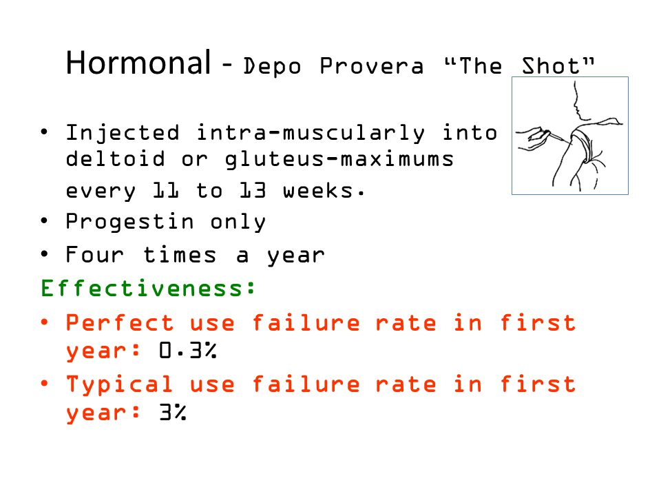 Hormonal - Depo Provera The Shot Injected intra-muscularly into the deltoid or gluteus-maximums every 11 to 13 weeks.