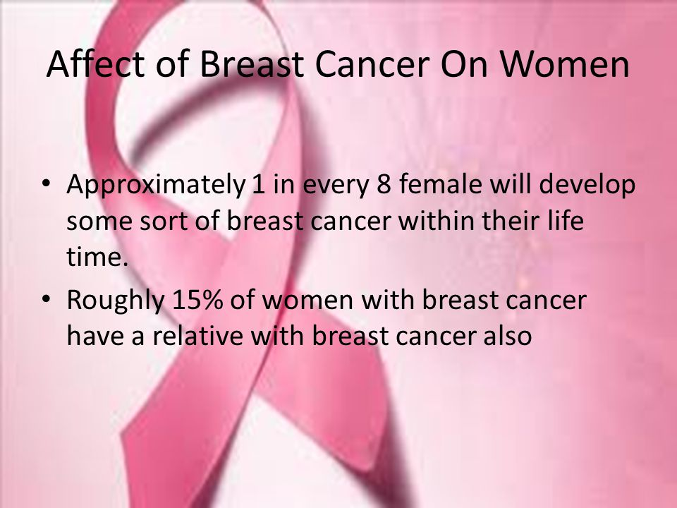 Affect of Breast Cancer On Women Approximately 1 in every 8 female will develop some sort of breast cancer within their life time.