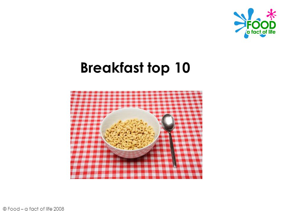 © Food – a fact of life 2008 Breakfast top 10
