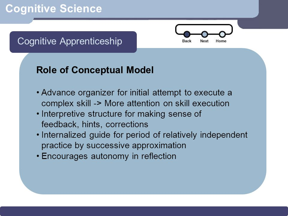 Cognitive Science Role of Conceptual Model Advance organizer for initial attempt to execute a complex skill -> More attention on skill execution Interpretive structure for making sense of feedback, hints, corrections Internalized guide for period of relatively independent practice by successive approximation Encourages autonomy in reflection Cognitive Apprenticeship