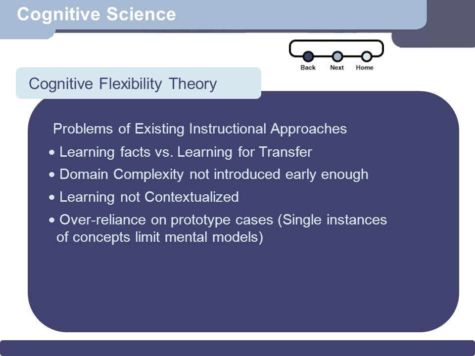 Scenario Cognitive Science Cognitive Flexibility Theory Problems of Existing Instructional Approaches  Learning facts vs.
