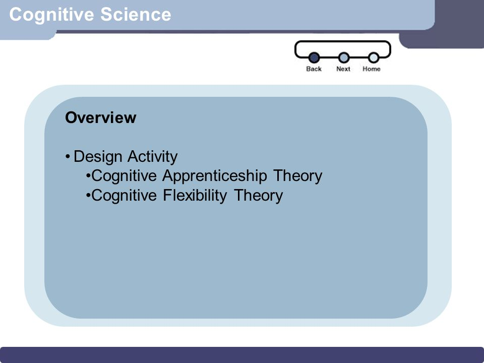 Cognitive Science Overview Design Activity Cognitive Apprenticeship Theory Cognitive Flexibility Theory