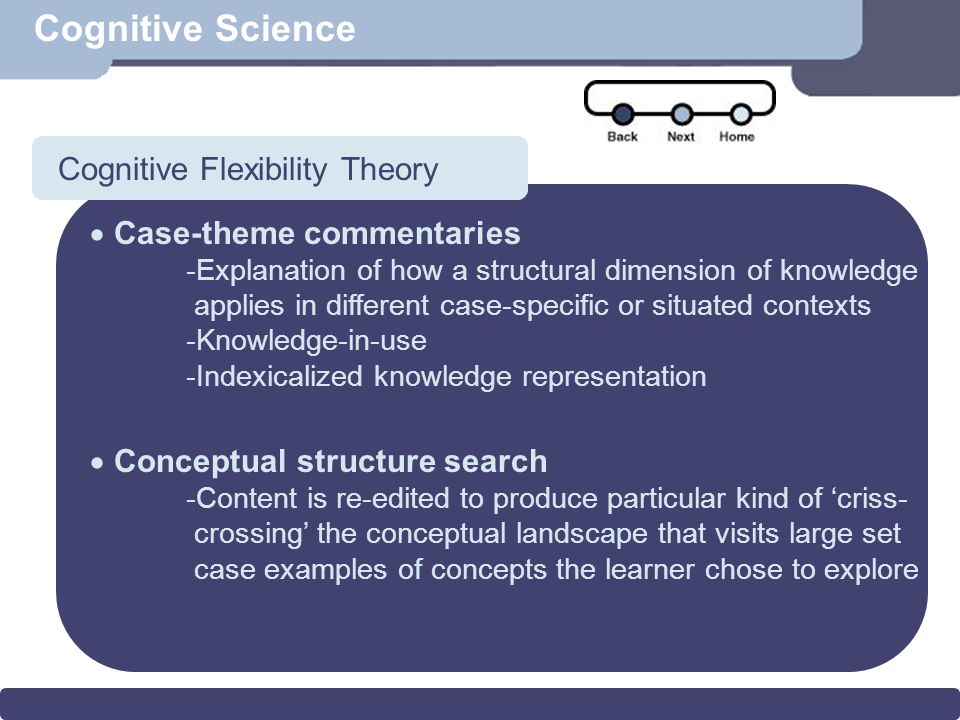 Scenario Cognitive Science Cognitive Flexibility Theory  Case-theme commentaries -Explanation of how a structural dimension of knowledge applies in different case-specific or situated contexts -Knowledge-in-use -Indexicalized knowledge representation  Conceptual structure search -Content is re-edited to produce particular kind of 'criss- crossing' the conceptual landscape that visits large set case examples of concepts the learner chose to explore