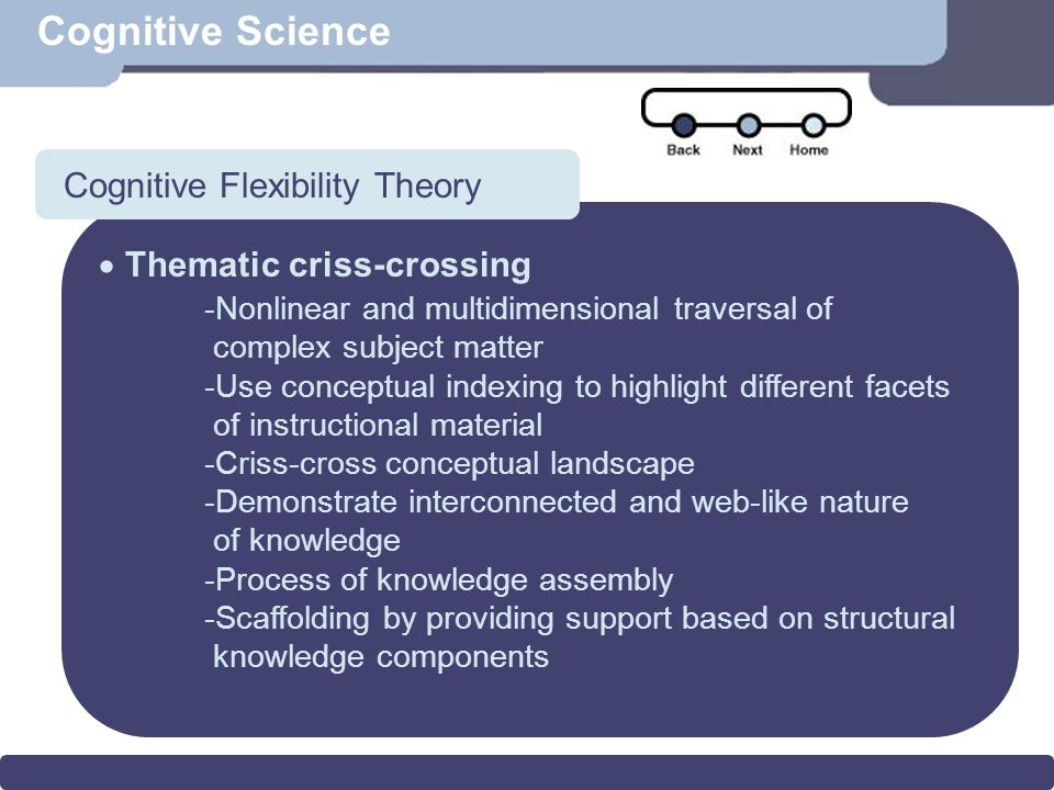 Scenario Cognitive Science Cognitive Flexibility Theory  Thematic criss-crossing -Nonlinear and multidimensional traversal of complex subject matter -Use conceptual indexing to highlight different facets of instructional material -Criss-cross conceptual landscape -Demonstrate interconnected and web-like nature of knowledge -Process of knowledge assembly -Scaffolding by providing support based on structural knowledge components