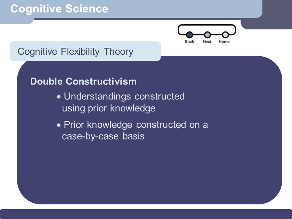 Scenario Cognitive Science Cognitive Flexibility Theory Double Constructivism  Understandings constructed using prior knowledge  Prior knowledge constructed on a case-by-case basis