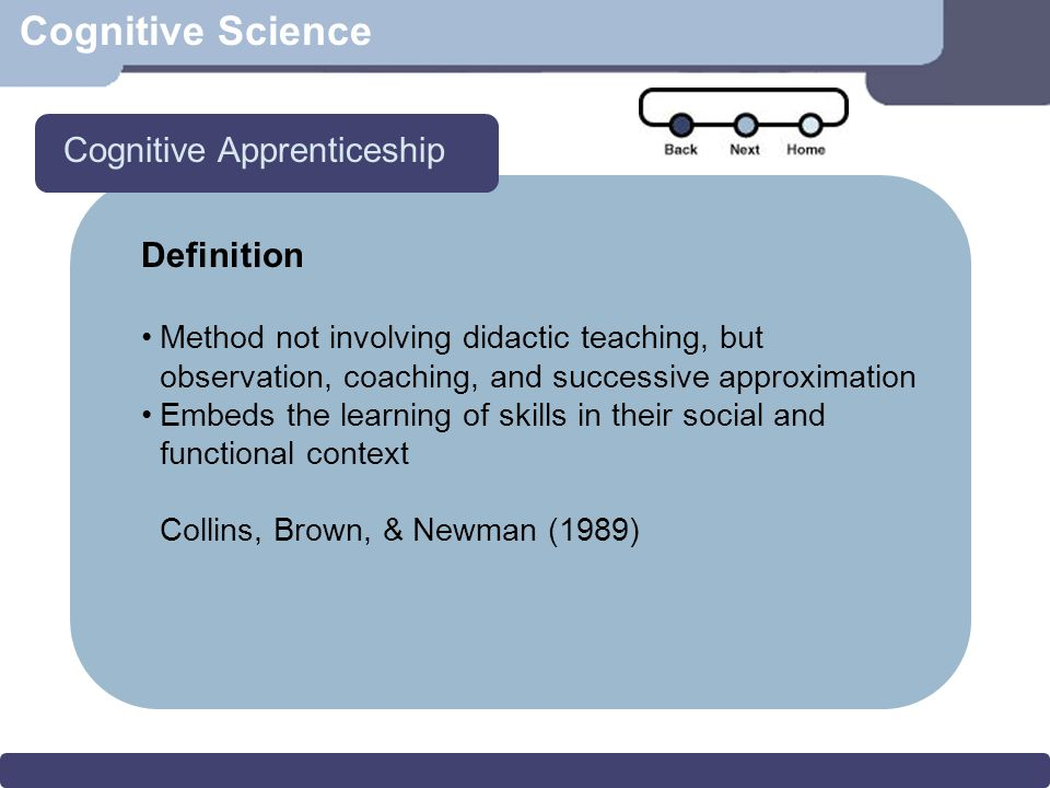 Cognitive Science Definition Method not involving didactic teaching, but observation, coaching, and successive approximation Embeds the learning of skills in their social and functional context Collins, Brown, & Newman (1989) Cognitive Apprenticeship