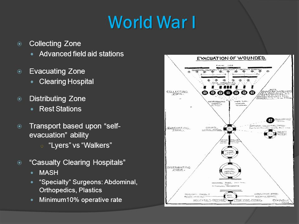 World War I  Collecting Zone Advanced field aid stations  Evacuating Zone Clearing Hospital  Distributing Zone Rest Stations  Transport based upon self- evacuation ability ○ Lyers vs Walkers  Casualty Clearing Hospitals MASH Specialty Surgeons: Abdominal, Orthopedics, Plastics Minimum10% operative rate