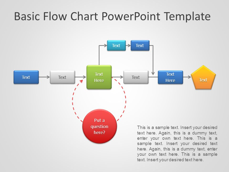Basic Flow Chart Powerpoint Template Text