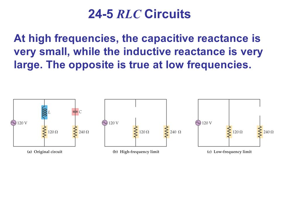 24-5 RLC Circuits At high frequencies, the capacitive reactance is very small, while the inductive reactance is very large.