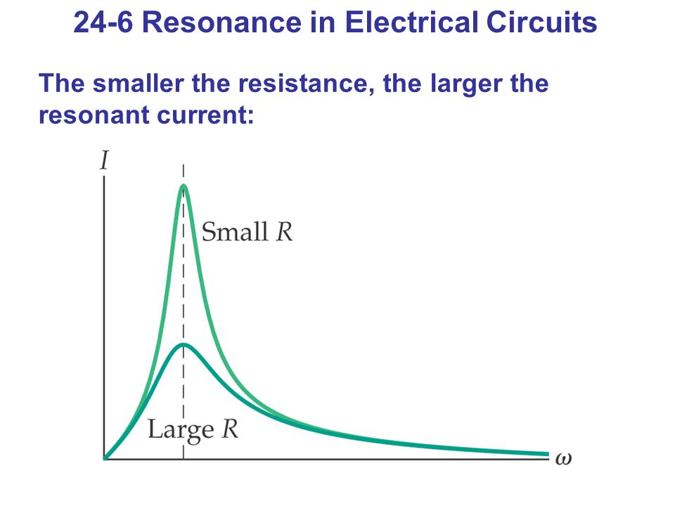 24-6 Resonance in Electrical Circuits The smaller the resistance, the larger the resonant current: