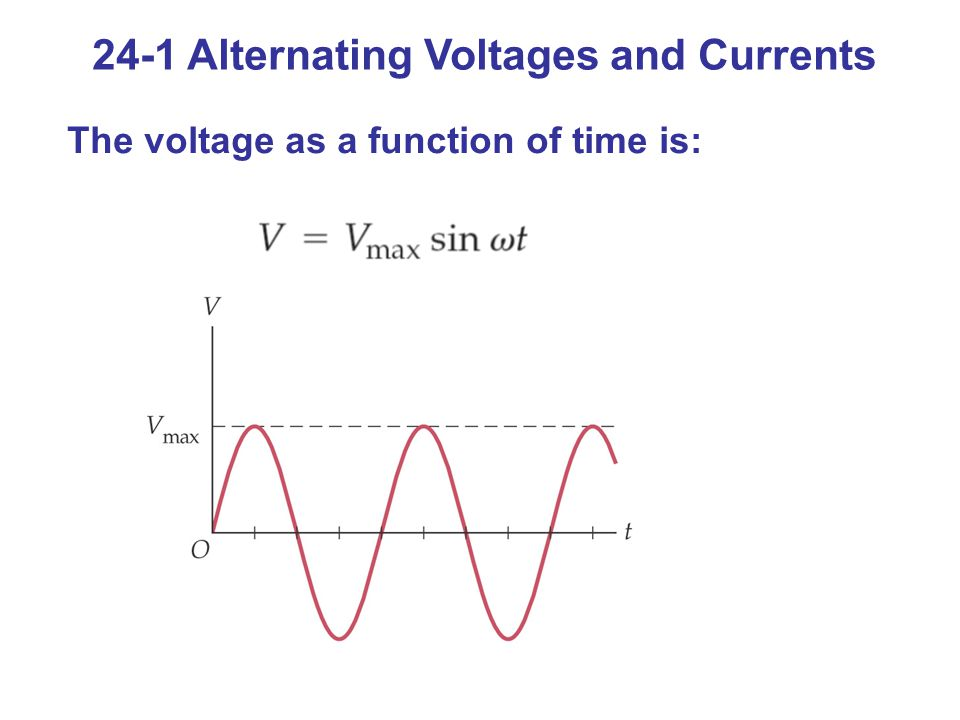 24-1 Alternating Voltages and Currents The voltage as a function of time is: