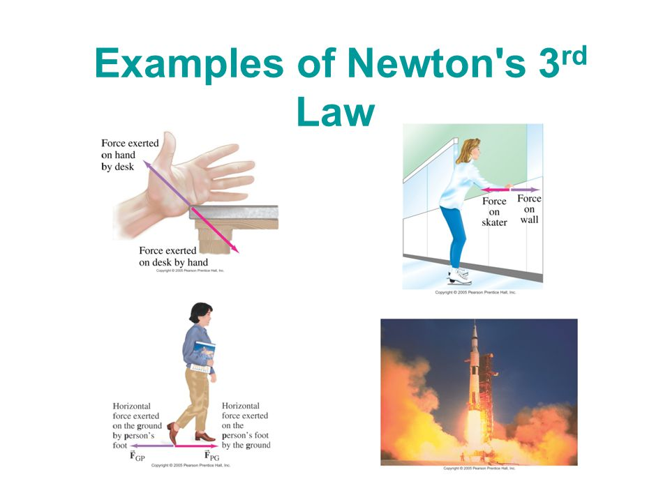 Examples of Newton s 3 rd Law