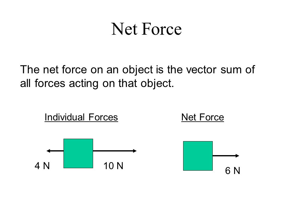 The net force on an object is the vector sum of all forces acting on that object.