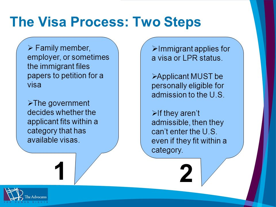 The Visa Process: Two Steps  Immigrant applies for a visa or LPR status.