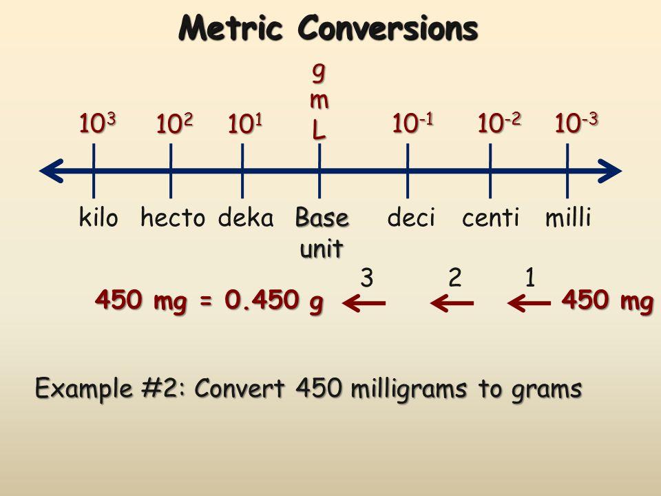 7 Metric Conversions