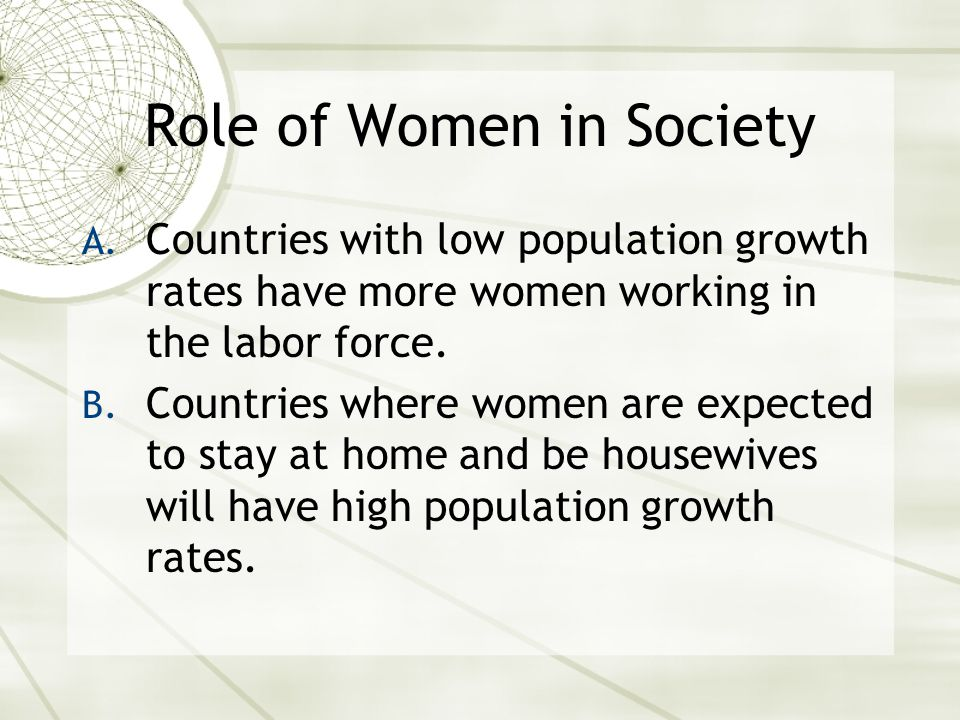 Role of Women in Society A.
