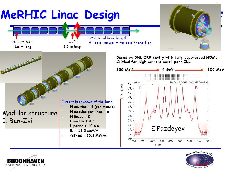 MeRHIC Linac Design MHz 1.6 m long Drift 1.5 m long 100 MeV 4 GeV 65m total linac length All cold: no warm-to-cold transition E.Pozdeyev Based on BNL SRF cavity with fully suppressed HOMs Critical for high current multi-pass ERL 7 Modular structure I.