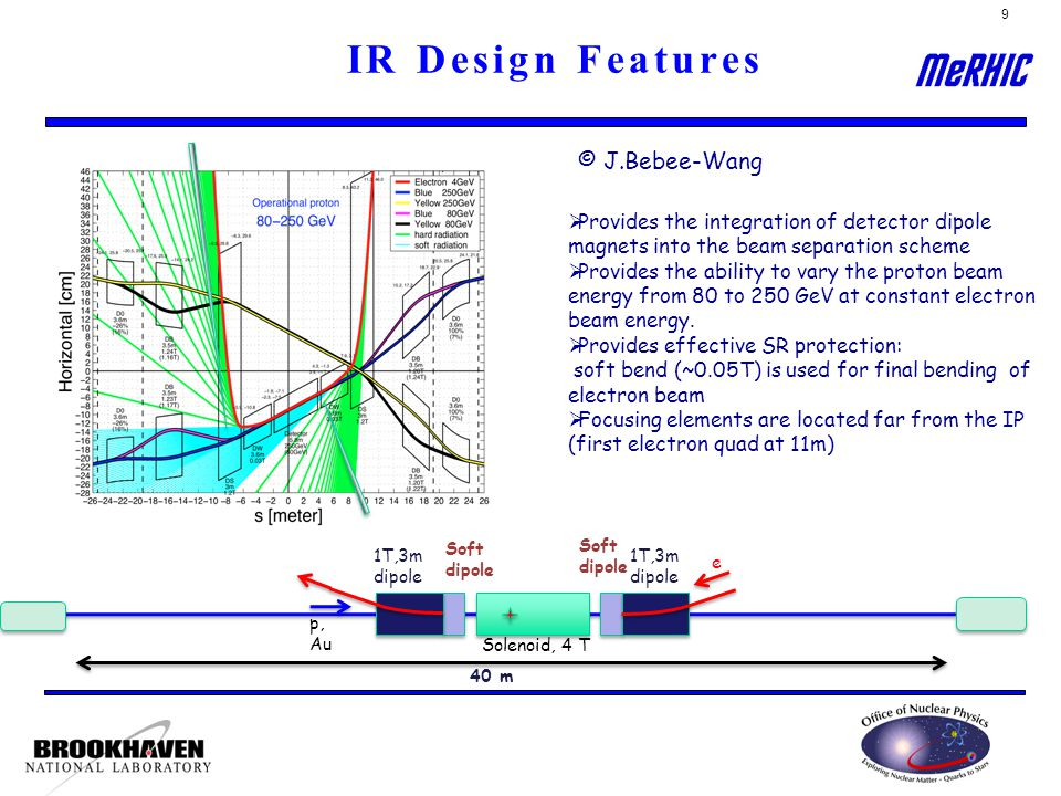 IR Design Features  Provides the integration of detector dipole magnets into the beam separation scheme  Provides the ability to vary the proton beam energy from 80 to 250 GeV at constant electron beam energy.