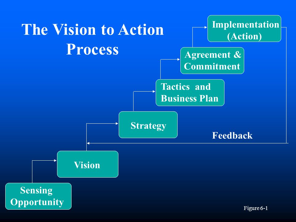 evaluate the strategic vision of crh plc Corporate parenting analysis  envisioning- providing clear overall vision and strategic intent for all its business units  92971522-crh-plc-case uploaded by.