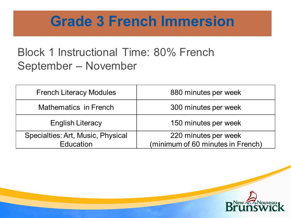 Grade 3 French Immersion Block 1 Instructional Time: 80% French September – November