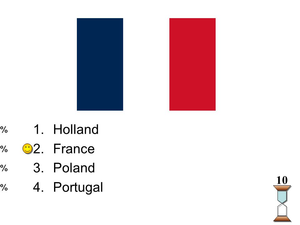 Enter question text... 1.Holland 2.France 3.Poland 4.Portugal 10