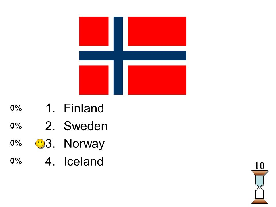 Enter question text... 1.Finland 2.Sweden 3.Norway 4.Iceland 10