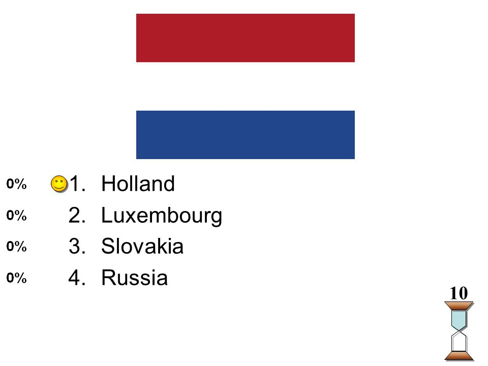 Enter question text... 1.Holland 2.Luxembourg 3.Slovakia 4.Russia 10