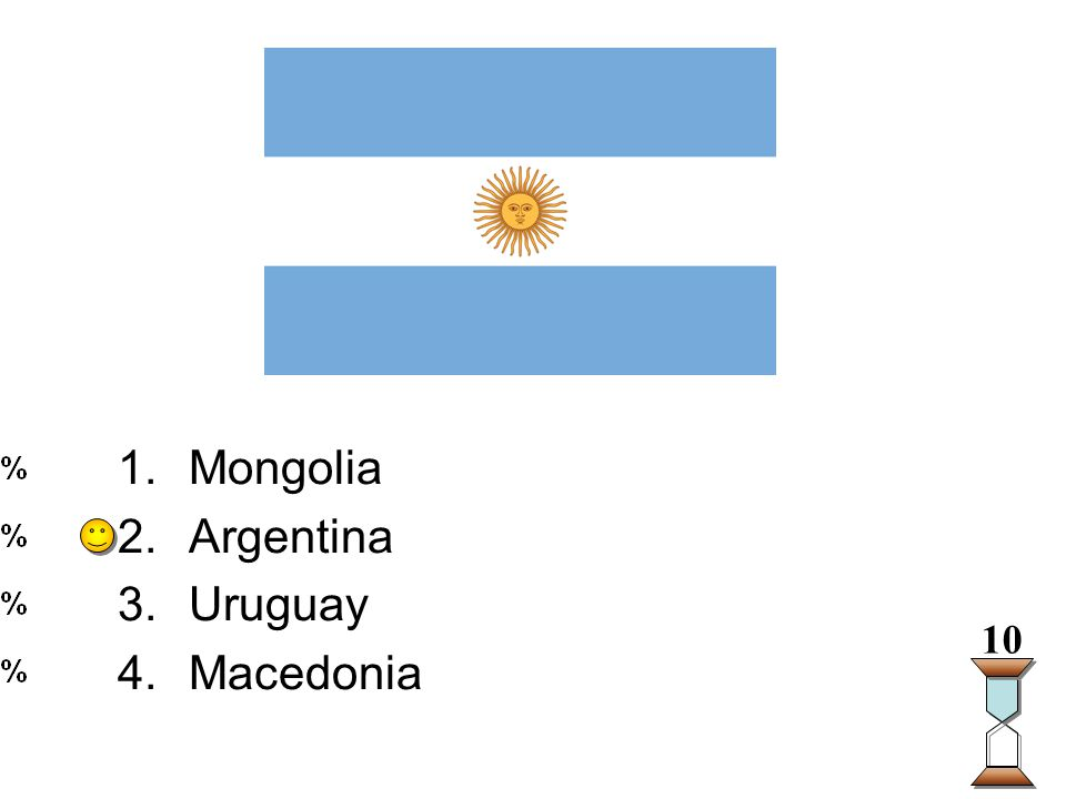 Enter question text... 1.Mongolia 2.Argentina 3.Uruguay 4.Macedonia 10