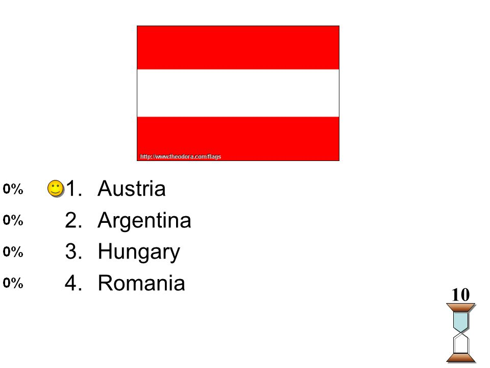 Enter question text... 1.Austria 2.Argentina 3.Hungary 4.Romania 10