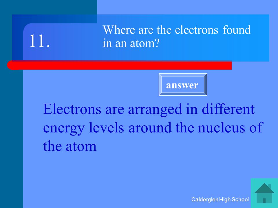 Calderglen High School What is the maximum number of electrons that each electron energy level can accommodate.
