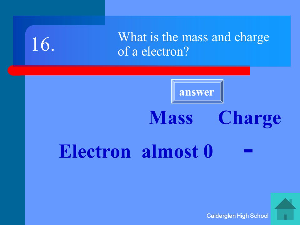 Calderglen High School What is the mass and charge of a proton.